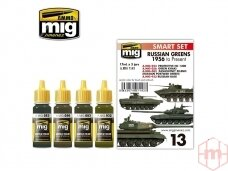 AMMO MIG - RUSSIAN GREENS - 1956 TO PRESENT. AMIG7143