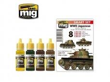 AMMO MIG - WW II JAPANESE AFV EARLY COLORS. AMIG7137
