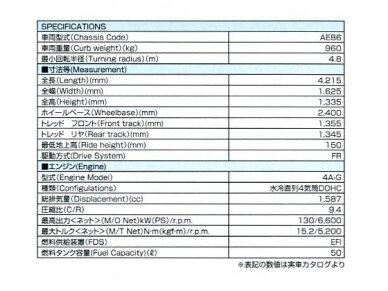 Aoshima - Toyota AE86 Corolla Levin GT-APEX `85, Mastelis: 1/24, 05225 6