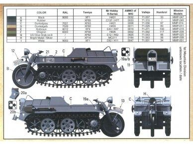 Das Werk - Sd.Kfz.2 kleines Kettenkraftrad, Scale: 1/35, 35020 3