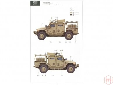 Meng Model - British Army HUSKY TSV, 1/35, VS-009 3