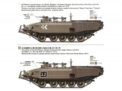 Meng Model - Israel heavy armoured personnel carrier Achzarit Late, Scale: 1/35, SS-008 3