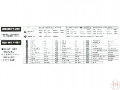 NuNu - BMW M6 GT3 Falken Motorsports #33, Mastelis: 1/24. 24002 8