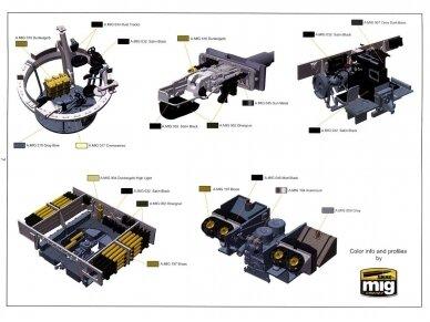 Rye Field Model - Sd.Kfz. 181 Pz.kpfw.VI Ausf. E Tiger I Middle Production su pilnu interjeru, Mastelis: 1/35, RFM-5010 16