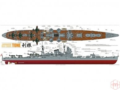 Tamiya - IJN Heavy Cruiser TONE, Mastelis: 1/350, 78024 3
