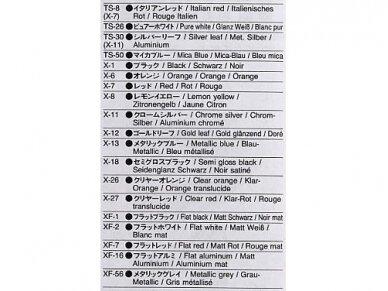 Tamiya - Yamaha YZF-R1, Scale: 1/12, 14073 5