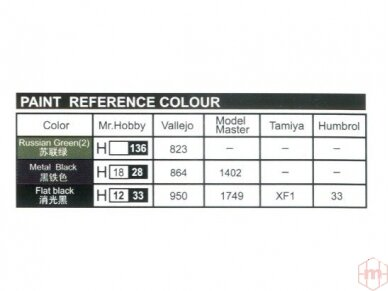 Trumpeter - Soviet BMP-1 IFV, Mastelis: 1/35, 05555 4