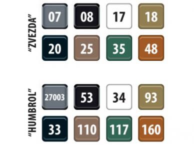 Zvezda - Pz.Kpfw.IV Ausf.H, Mastelis: 1/72, 5017 3